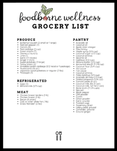 Grocery list for meal plan 2