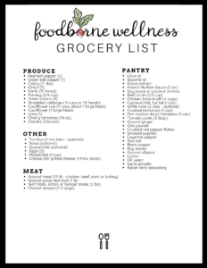 Grocery list for meal plan 3