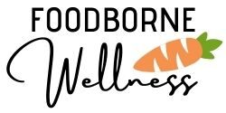 Foodborne Wellness logo
